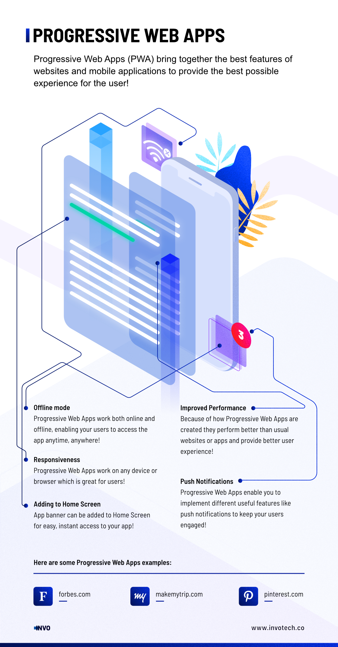 This is an infographic for Progressive Web Apps to show the best features of this solution.