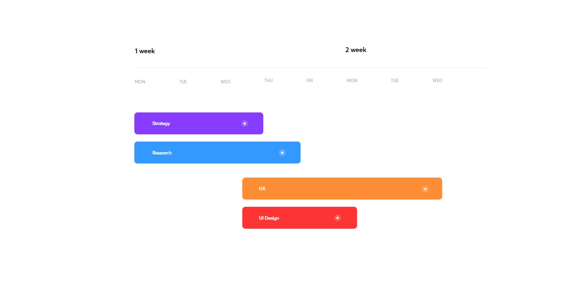 Our concept project's timeline