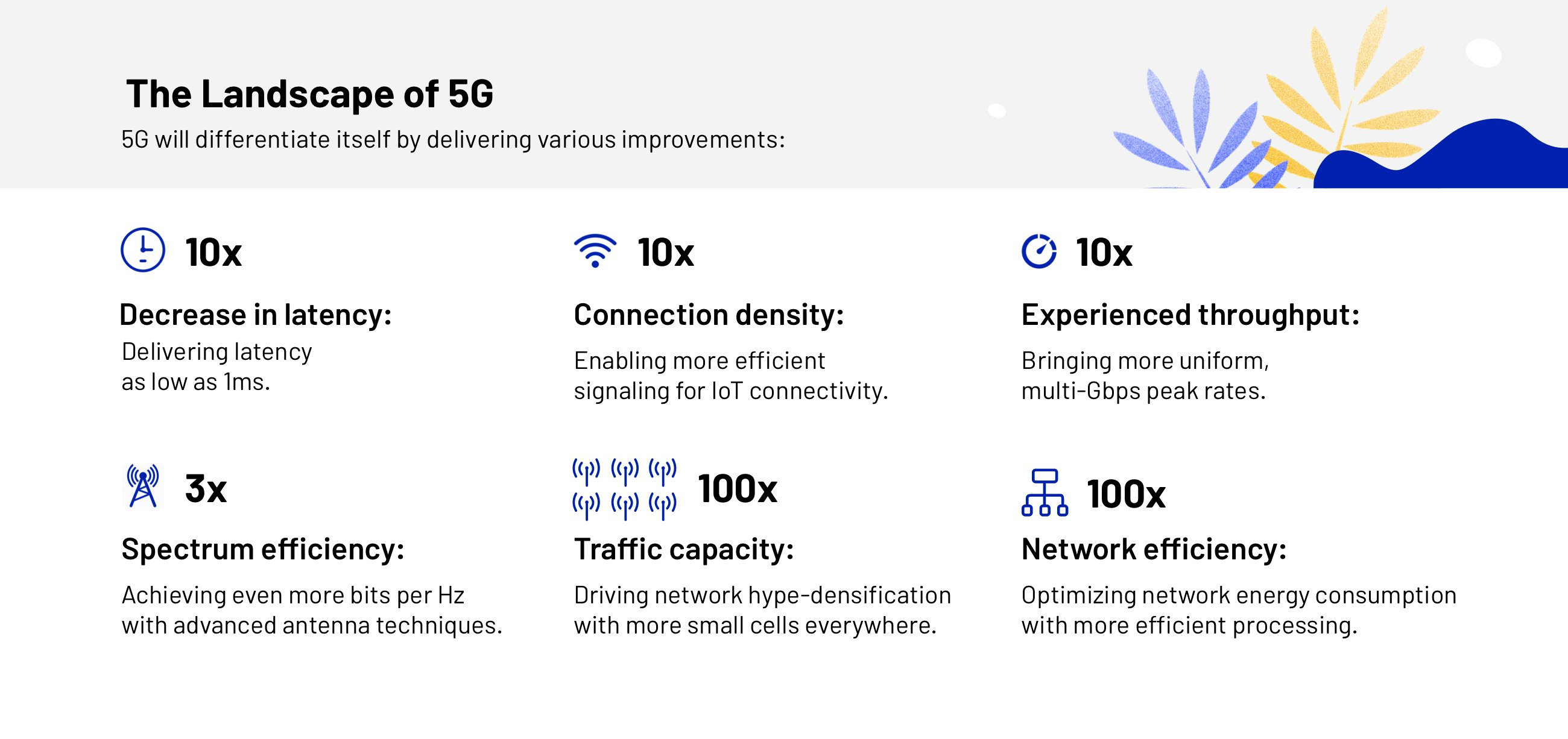 The main features of 5G mobile network that could impact the way we design products in the future.