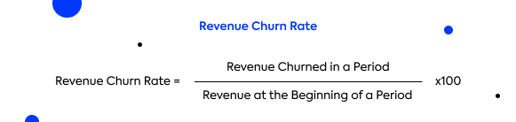 SaaS Metrics: How to calculate the monthly recurring revenue (MRR) churn rate?