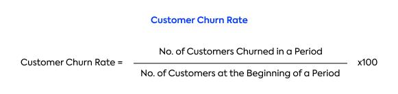 SaaS Metrics: How to calculate the customer churn rate?